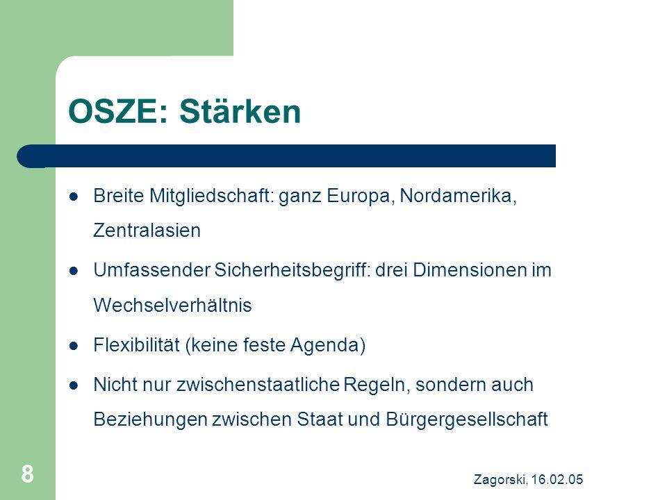 Zagorski, 16.02.05 9 OSZE: Schwächen Breite Mitgliedschaft: keine Wertegemeinschaft, auf Konsens und Kooperation angewiesen Umfassender Sicherheitsbegriff: immer gepredigt, nie praktiziert, asymmetrisches Bargaining Spannungsverhältnis zw.
