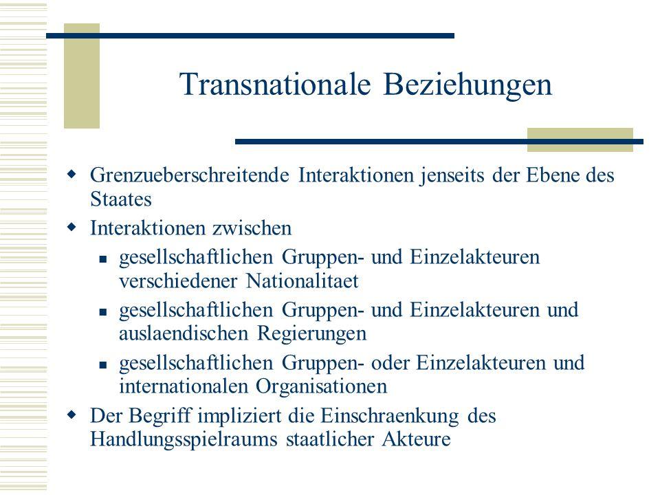 Transnationale Beziehungen Grenzueberschreitende Interaktionen jenseits der Ebene des Staates Interaktionen zwischen gesellschaftlichen Gruppen- und E