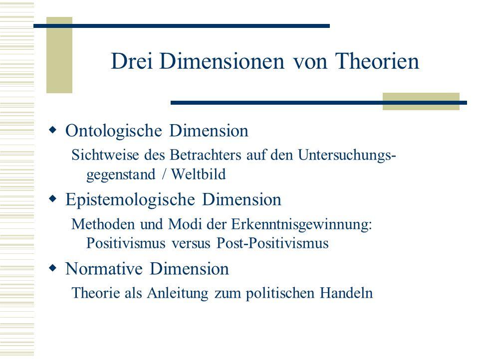 Drei Dimensionen von Theorien Ontologische Dimension Sichtweise des Betrachters auf den Untersuchungs- gegenstand / Weltbild Epistemologische Dimensio