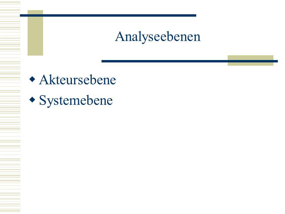 Analyseebenen Akteursebene Systemebene