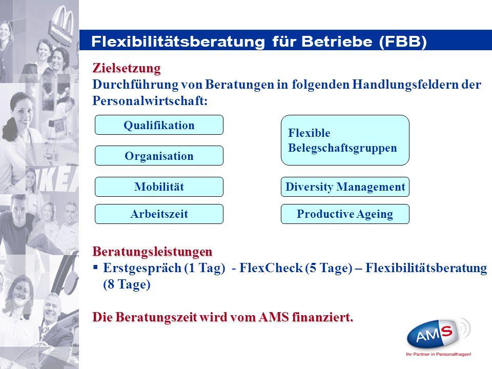Flexibilitätsberatung für Betriebe (FBB) Beratungsleistungen Erstgespräch (1 Tag) - FlexCheck (5 Tage) – Flexibilitätsberatung (8 Tage) Die Beratungszeit wird vom AMS finanziert.