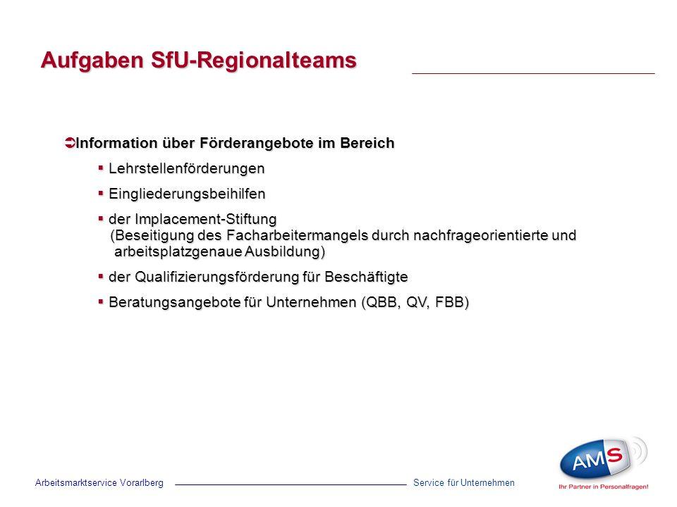 Aufgaben SfU-Regionalteams Service für Unternehmen Information über Förderangebote im Bereich Information über Förderangebote im Bereich Lehrstellenfö