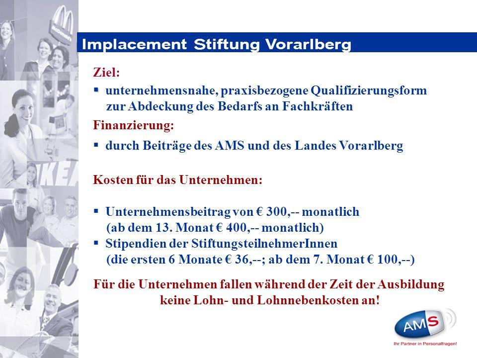 Implacement Stiftung Vorarlberg Ziel: unternehmensnahe, praxisbezogene Qualifizierungsform zur Abdeckung des Bedarfs an Fachkräften Finanzierung: durc