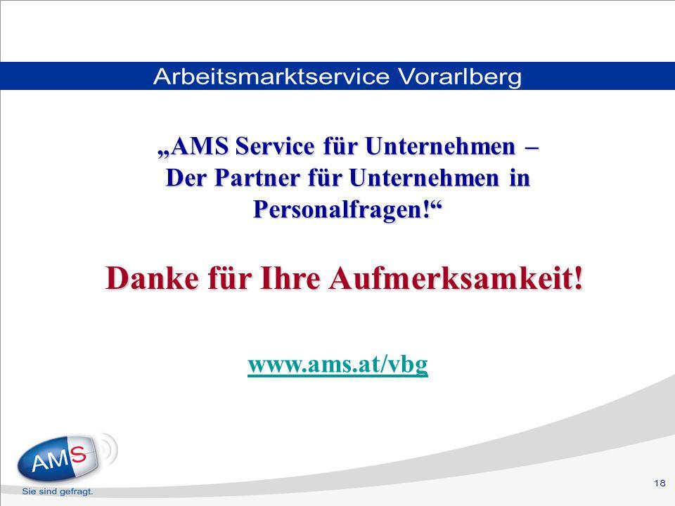 18 Arbeitsmarktservice Vorarlberg Danke für Ihre Aufmerksamkeit! AMS Service für Unternehmen – Der Partner für Unternehmen in Personalfragen! www.ams.