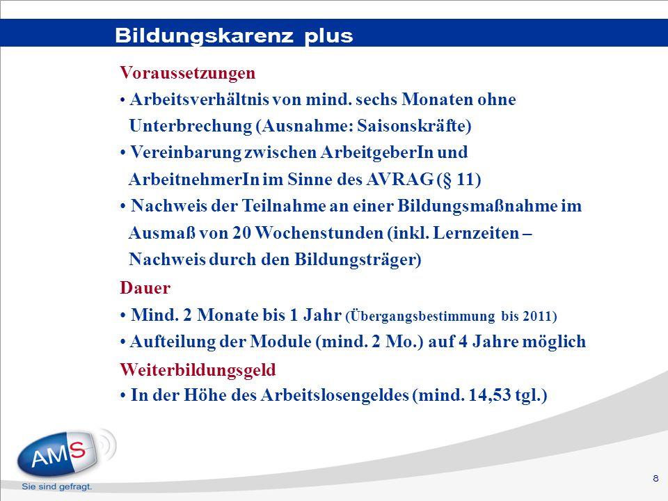 8 Bildungskarenz plus Voraussetzungen Arbeitsverhältnis von mind. sechs Monaten ohne Unterbrechung (Ausnahme: Saisonskräfte) Vereinbarung zwischen Arb