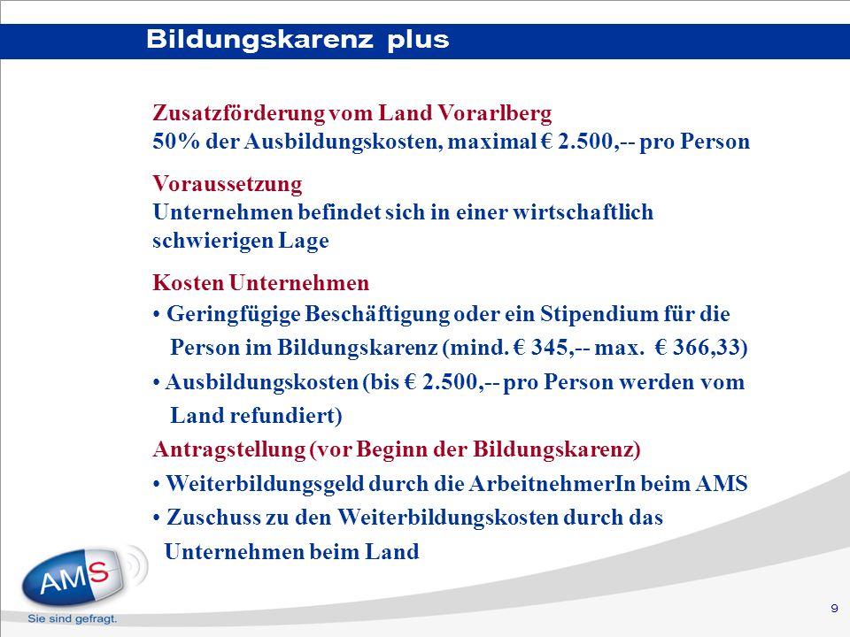 9 Bildungskarenz plus Zusatzförderung vom Land Vorarlberg 50% der Ausbildungskosten, maximal 2.500,-- pro Person Voraussetzung Unternehmen befindet sich in einer wirtschaftlich schwierigen Lage Kosten Unternehmen Geringfügige Beschäftigung oder ein Stipendium für die Person im Bildungskarenz (mind.