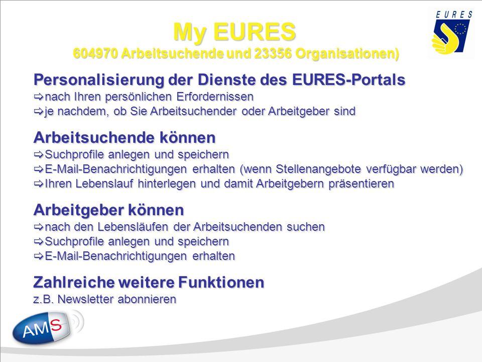 My EURES-Lebenslauf Arbeitssuchende erstellen und veröffentlichen ihren Lebenslauf europaweit online Unternehmen stellen Suchprofile ihrer gewünschten MitarbeiterInnen online ins Webportal Sowohl Arbeitsuchende als auch Unternehmer können sich per SMS oder E-Mail kontaktieren lassen