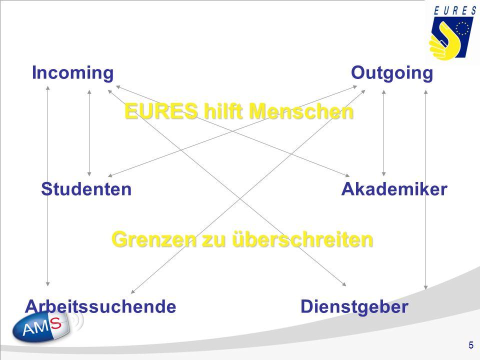 Ziele des EURES-Netzwerkes Information und Beratung potentieller ArbeitnehmerInnen Arbeitsmöglichkeiten und Lebens- und Arbeitsbedingungen im Europäischen Wirtschaftsraum Unterstützung für ArbeitgeberInnen Rekrutierung von Arbeitskräften aus anderen Ländern