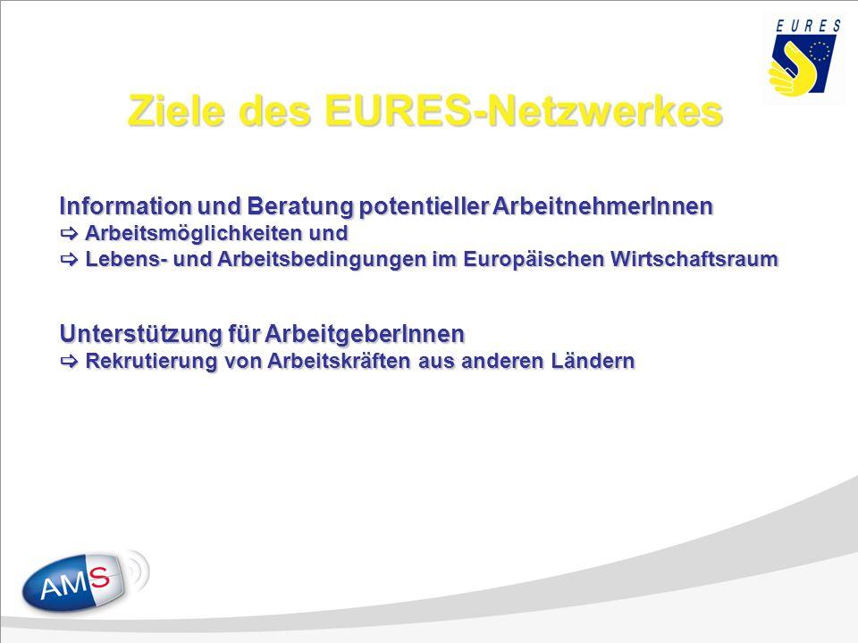 Ziele des EURES-Netzwerkes Information und Beratung potentieller ArbeitnehmerInnen Arbeitsmöglichkeiten und Lebens- und Arbeitsbedingungen im Europäis