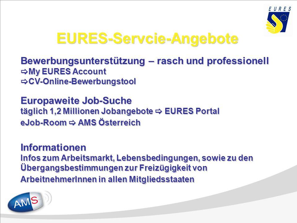 EURES-Servcie-Angebote Bewerbungsunterstützung – rasch und professionell My EURES Account CV-Online-Bewerbungstool Europaweite Job-Suche täglich 1,2 M