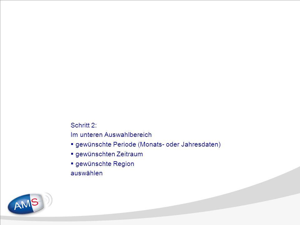 Schritt 2: Im unteren Auswahlbereich gewünschte Periode (Monats- oder Jahresdaten) gewünschten Zeitraum gewünschte Region auswählen