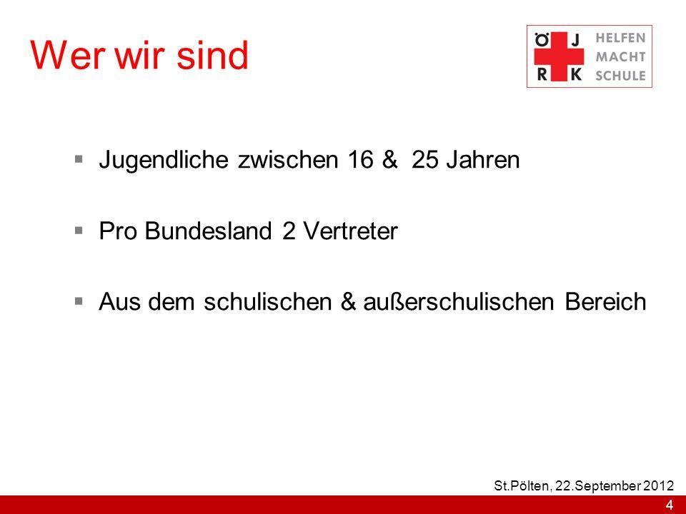 Wer wir sind Jugendliche zwischen 16 & 25 Jahren Pro Bundesland 2 Vertreter Aus dem schulischen & außerschulischen Bereich 4 St.Pölten, 22.September 2012