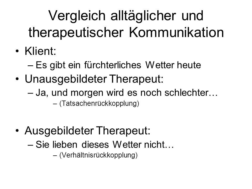 Vergleich alltäglicher und therapeutischer Kommunikation Klient: –Es gibt ein fürchterliches Wetter heute Unausgebildeter Therapeut: –Ja, und morgen w