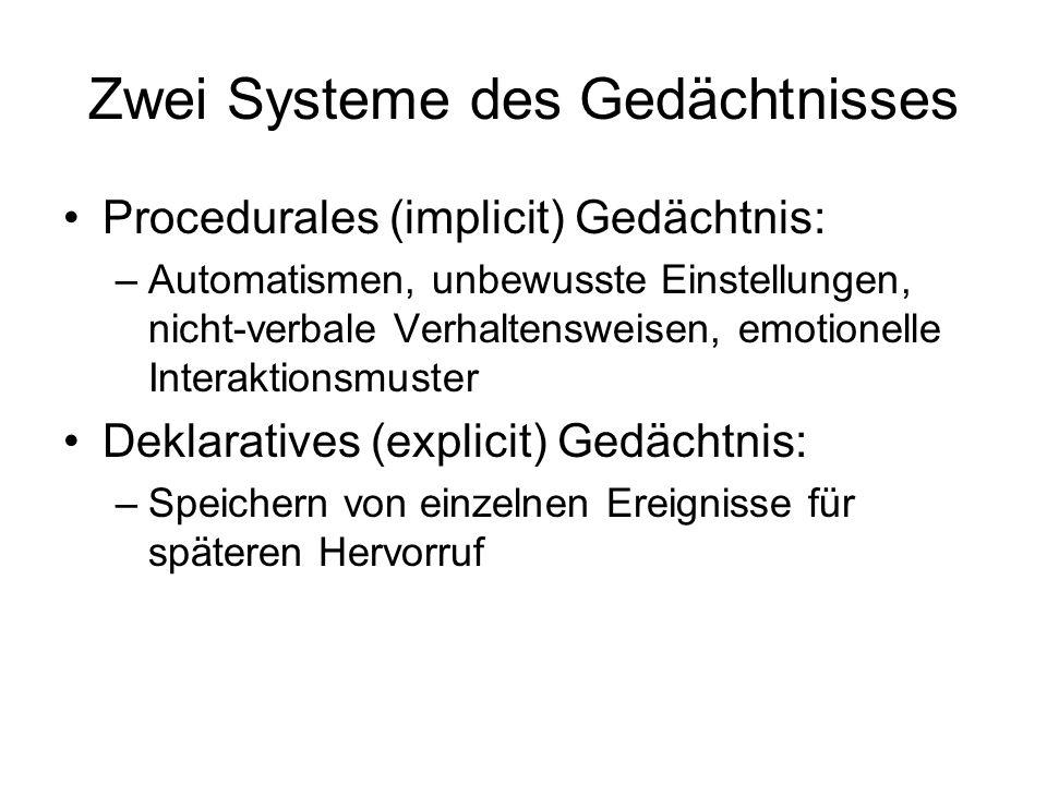 Zwei Systeme des Gedächtnisses Procedurales (implicit) Gedächtnis: –Automatismen, unbewusste Einstellungen, nicht-verbale Verhaltensweisen, emotionell