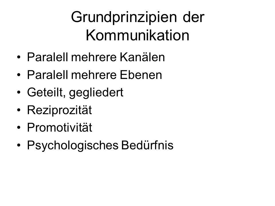 Grundprinzipien der Kommunikation Paralell mehrere Kanälen Paralell mehrere Ebenen Geteilt, gegliedert Reziprozität Promotivität Psychologisches Bedür