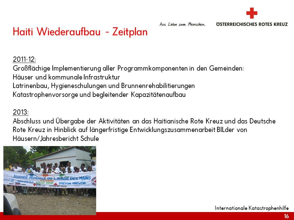 Haiti Wiederaufbau - Zeitplan 2011-12: Großflächige Implementierung aller Programmkomponenten in den Gemeinden: Häuser und kommunale Infrastruktur Lat