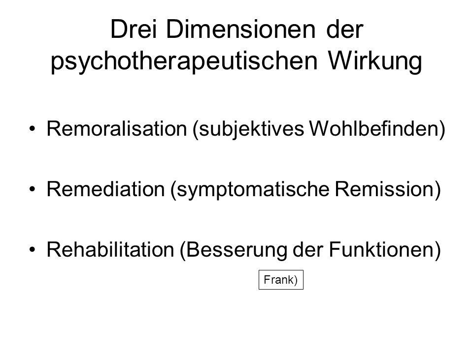 Drei Dimensionen der psychotherapeutischen Wirkung Remoralisation (subjektives Wohlbefinden) Remediation (symptomatische Remission) Rehabilitation (Be