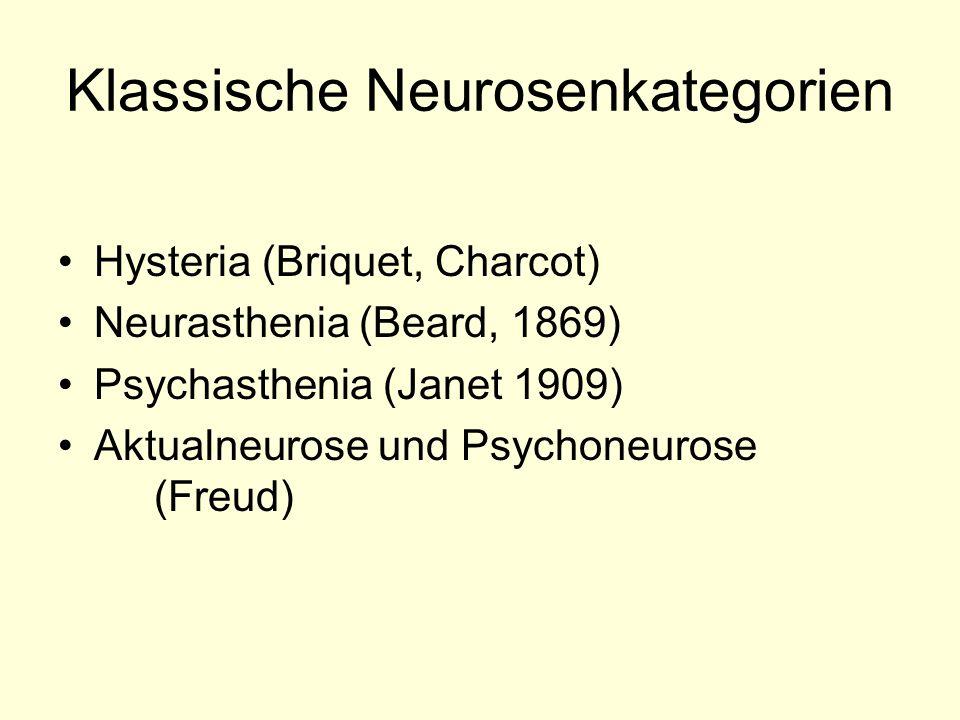 Klassische Neurosenkategorien Hysteria (Briquet, Charcot) Neurasthenia (Beard, 1869) Psychasthenia (Janet 1909) Aktualneurose und Psychoneurose (Freud