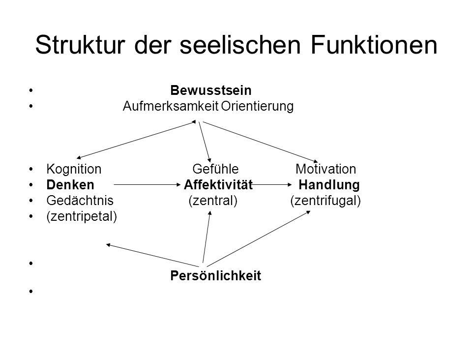 Lebensprävalenz der psychiatrischen Erkrankungen (nach Untersuchung in US) – Alkohol u.