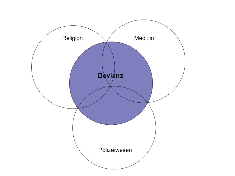 Devianz ReligionMedizin Polizeiwesen