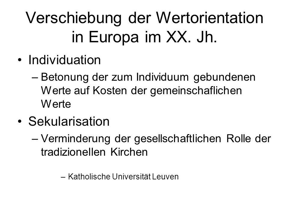 Verschiebung der Wertorientation in Europa im XX.Jh.