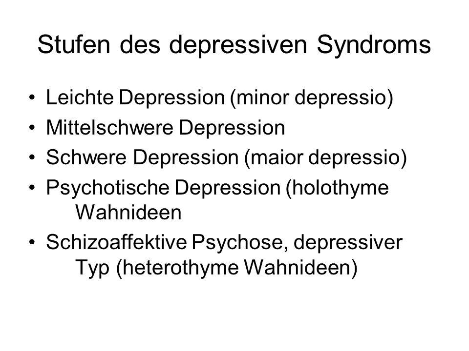 Stufen des depressiven Syndroms Leichte Depression (minor depressio) Mittelschwere Depression Schwere Depression (maior depressio) Psychotische Depression (holothyme Wahnideen Schizoaffektive Psychose, depressiver Typ (heterothyme Wahnideen)