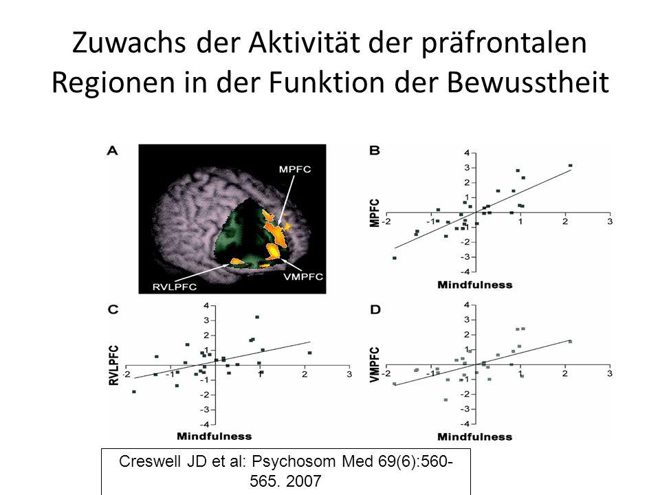Zuwachs der Aktivität der präfrontalen Regionen in der Funktion der Bewusstheit Creswell JD et al: Psychosom Med 69(6):560- 565. 2007