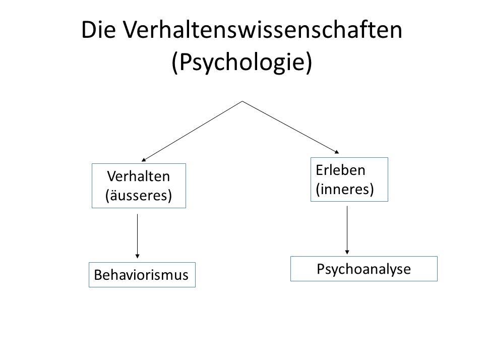 Die Verhaltenswissenschaften (Psychologie) Verhalten (äusseres) Erleben (inneres) Behaviorismus Psychoanalyse
