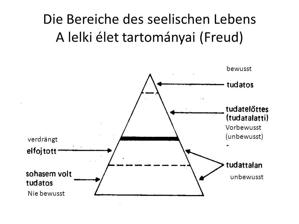 Die Bereiche des seelischen Lebens A lelki élet tartományai (Freud) verdrängt Nie bewusst bewusst Vorbewusst (unbewusst) unbewusst