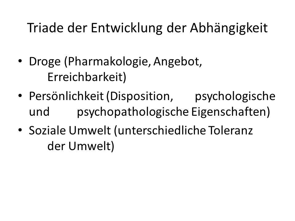 Triade der Entwicklung der Abhängigkeit Droge (Pharmakologie, Angebot, Erreichbarkeit) Persönlichkeit (Disposition, psychologische und psychopathologi
