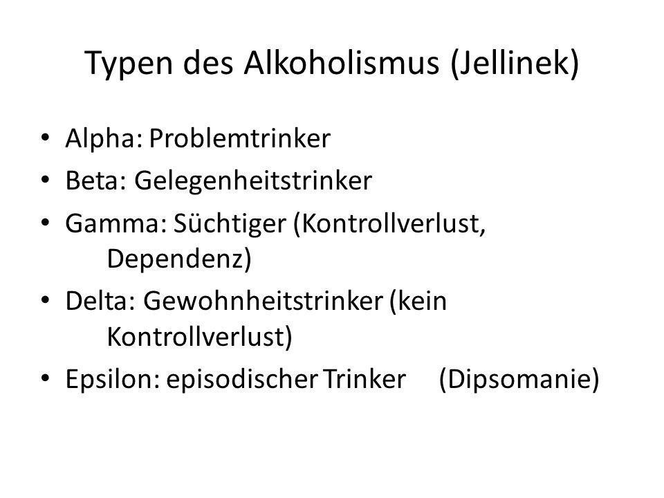 Typen des Alkoholismus (Jellinek) Alpha: Problemtrinker Beta: Gelegenheitstrinker Gamma: Süchtiger (Kontrollverlust, Dependenz) Delta: Gewohnheitstrin