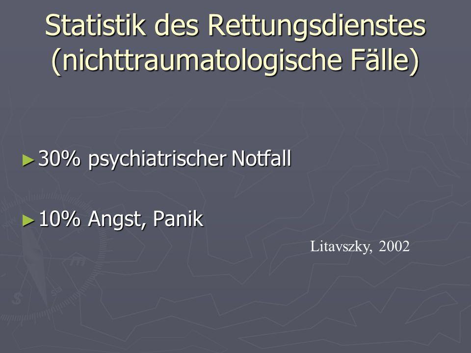 Statistik des Rettungsdienstes (nichttraumatologische Fälle) 30% psychiatrischer Notfall 30% psychiatrischer Notfall 10% Angst, Panik 10% Angst, Panik