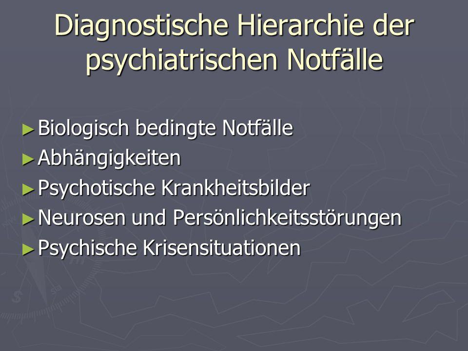 Diagnostische Hierarchie der psychiatrischen Notfälle Biologisch bedingte Notfälle Biologisch bedingte Notfälle Abhängigkeiten Abhängigkeiten Psychoti