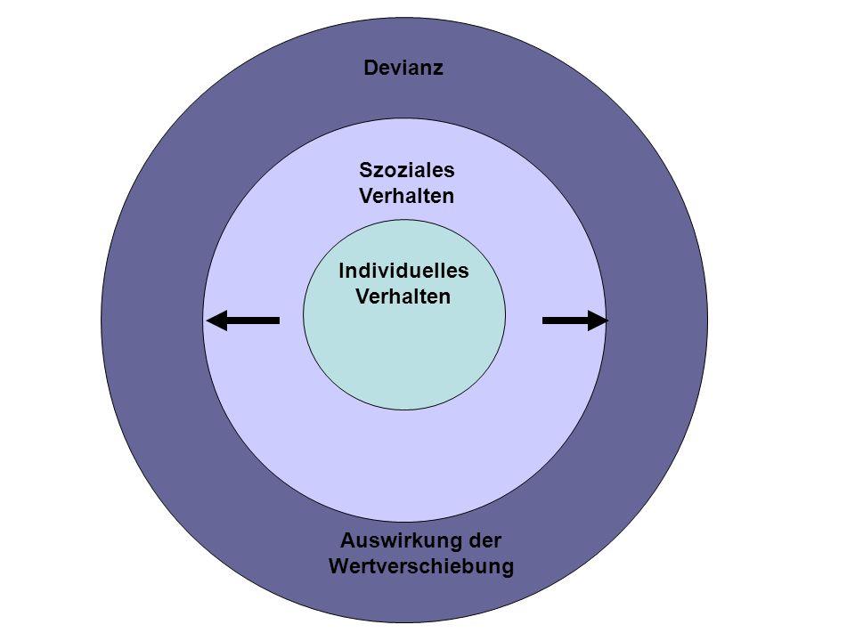 Devianz Szoziales Verhalten Individuelles Verhalten Auswirkung der Wertverschiebung