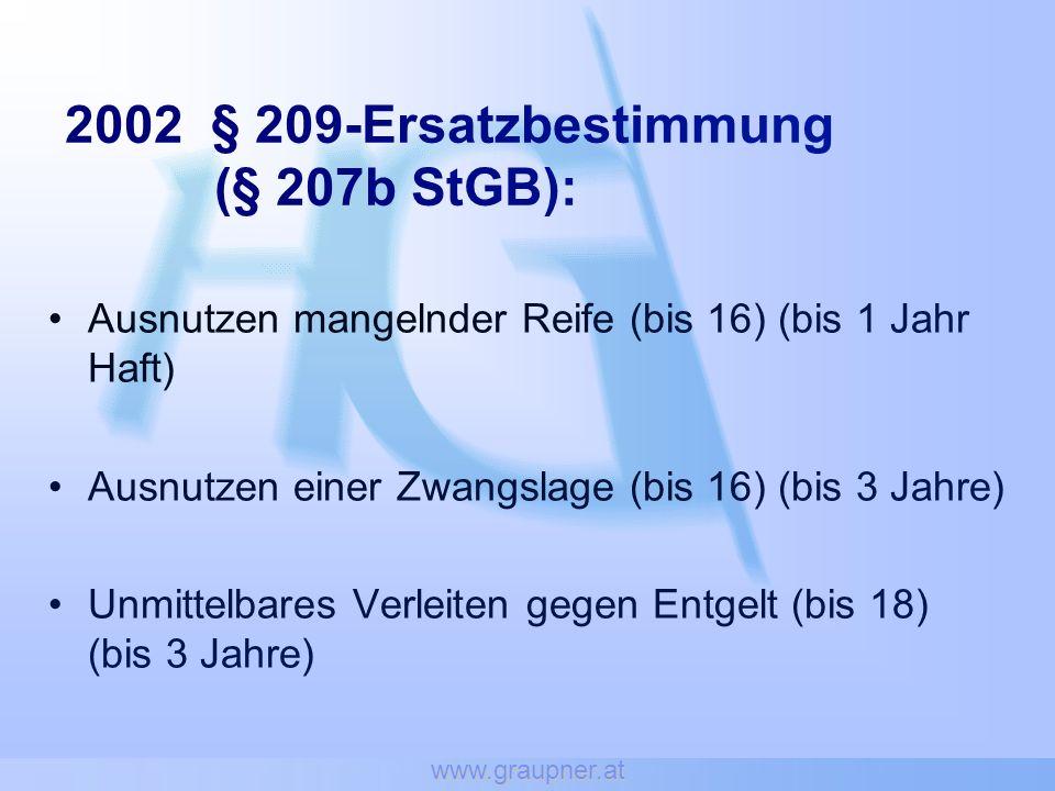 2002 § 209-Ersatzbestimmung (§ 207b StGB): Ausnutzen mangelnder Reife (bis 16) (bis 1 Jahr Haft) Ausnutzen einer Zwangslage (bis 16) (bis 3 Jahre) Unm