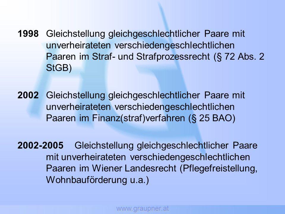 www.graupner.at 1998Gleichstellung gleichgeschlechtlicher Paare mit unverheirateten verschiedengeschlechtlichen Paaren im Straf- und Strafprozessrecht
