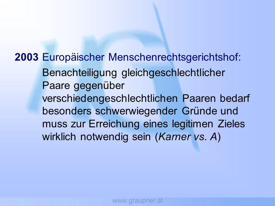 www.graupner.at 2003Europäischer Menschenrechtsgerichtshof: Benachteiligung gleichgeschlechtlicher Paare gegenüber verschiedengeschlechtlichen Paaren