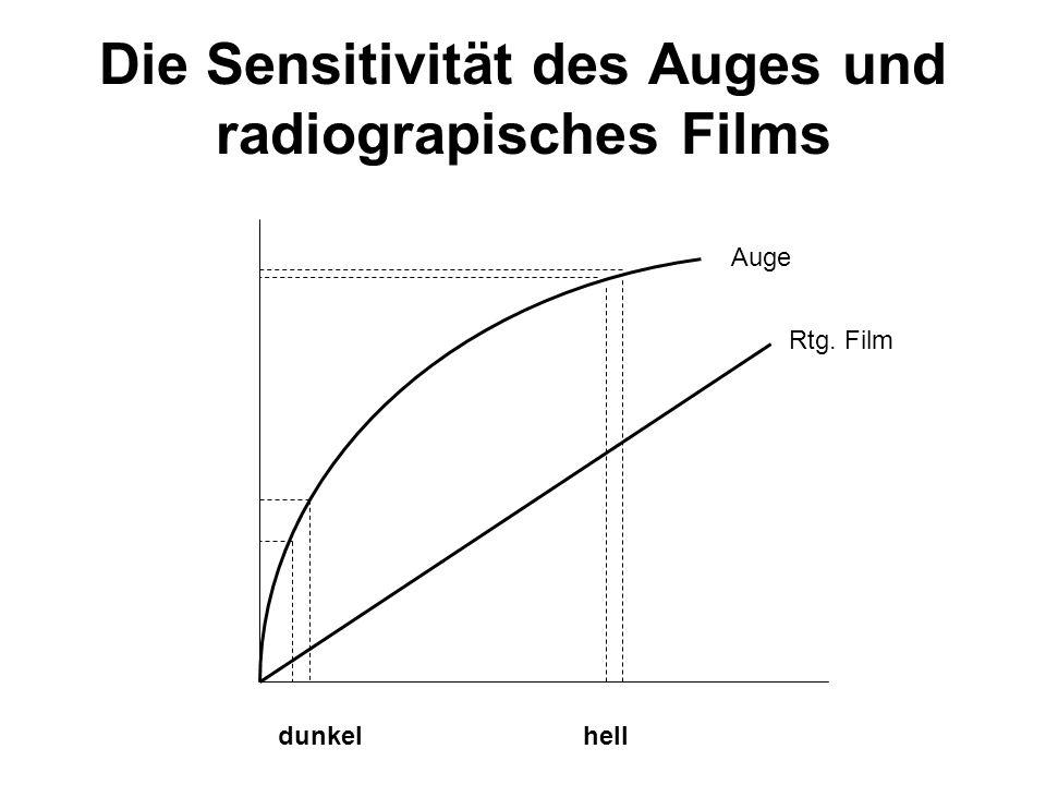 dunkelhell Auge Rtg. Film Die Sensitivität des Auges und radiograpisches Films