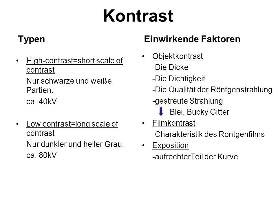 Kontrast Typen High-contrast=short scale of contrast Nur schwarze und weiße Partien.