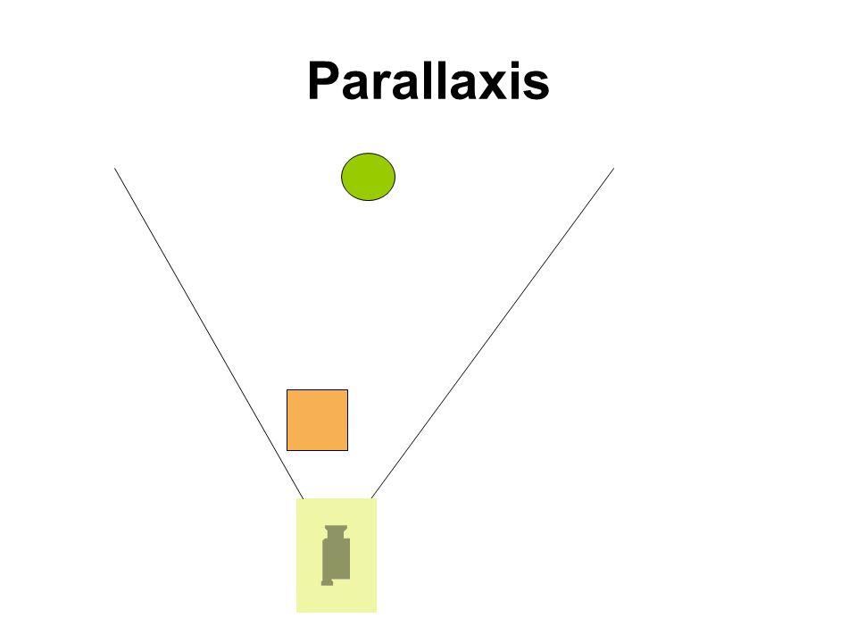 Parallaxis