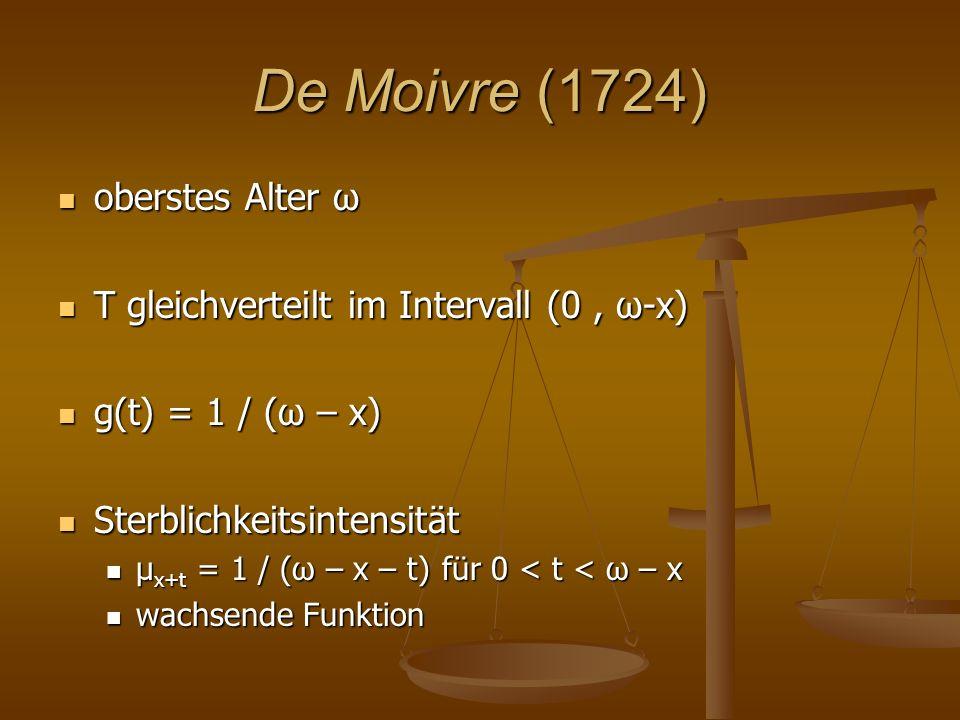 De Moivre (1724) oberstes Alter ω oberstes Alter ω T gleichverteilt im Intervall (0, ω-x) T gleichverteilt im Intervall (0, ω-x) g(t) = 1 / (ω – x) g(t) = 1 / (ω – x) Sterblichkeitsintensität Sterblichkeitsintensität μ x+t = 1 / (ω – x – t) für 0 < t < ω – x μ x+t = 1 / (ω – x – t) für 0 < t < ω – x wachsende Funktion wachsende Funktion