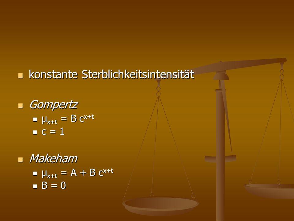 konstante Sterblichkeitsintensität konstante Sterblichkeitsintensität Gompertz Gompertz μ x+t = B c x+t μ x+t = B c x+t c = 1 c = 1 Makeham Makeham μ x+t = A + B c x+t μ x+t = A + B c x+t B = 0 B = 0