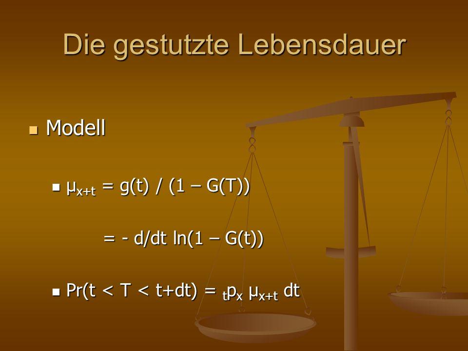 Die gestutzte Lebensdauer Modell Modell μ x+t = g(t) / (1 – G(T)) μ x+t = g(t) / (1 – G(T)) = - d/dt ln(1 – G(t)) = - d/dt ln(1 – G(t)) Pr(t < T < t+dt) = t p x μ x+t dt Pr(t < T < t+dt) = t p x μ x+t dt