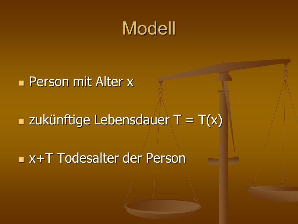 Modell Person mit Alter x Person mit Alter x zukünftige Lebensdauer T = T(x) zukünftige Lebensdauer T = T(x) x+T Todesalter der Person x+T Todesalter der Person