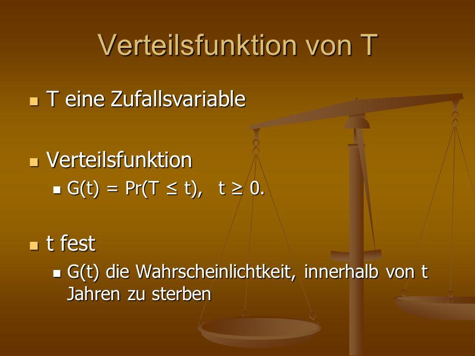 Verteilsfunktion von T T eine Zufallsvariable T eine Zufallsvariable Verteilsfunktion Verteilsfunktion G(t) = Pr(T t),t 0. G(t) = Pr(T t),t 0. t fest