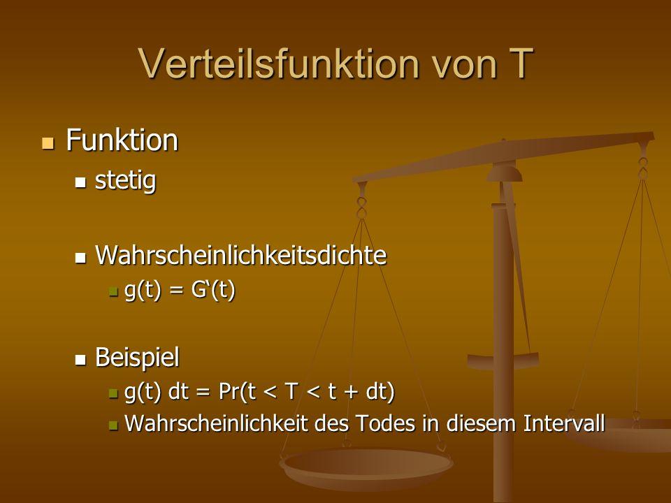 Verteilsfunktion von T Funktion Funktion stetig stetig Wahrscheinlichkeitsdichte Wahrscheinlichkeitsdichte g(t) = G(t) g(t) = G(t) Beispiel Beispiel g(t) dt = Pr(t < T < t + dt) g(t) dt = Pr(t < T < t + dt) Wahrscheinlichkeit des Todes in diesem Intervall Wahrscheinlichkeit des Todes in diesem Intervall