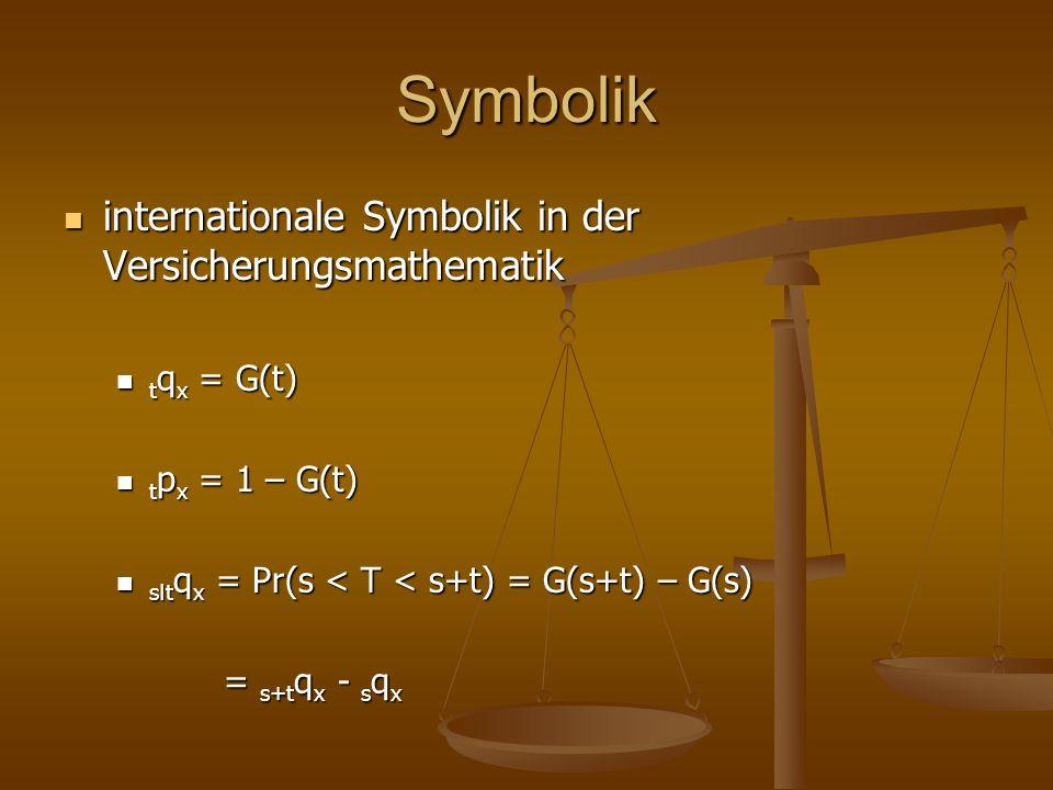 Symbolik internationale Symbolik in der Versicherungsmathematik internationale Symbolik in der Versicherungsmathematik t q x = G(t) t q x = G(t) t p x = 1 – G(t) t p x = 1 – G(t) s I t q x = Pr(s < T < s+t) = G(s+t) – G(s) s I t q x = Pr(s < T < s+t) = G(s+t) – G(s) = s+t q x - s q x = s+t q x - s q x
