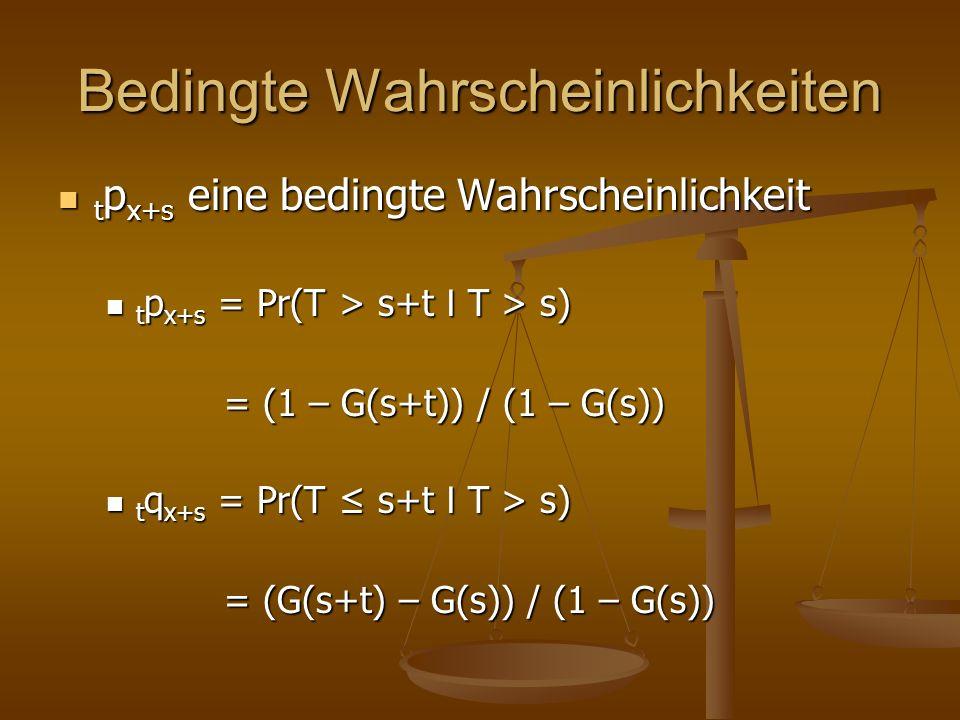 Bedingte Wahrscheinlichkeiten t p x+s eine bedingte Wahrscheinlichkeit t p x+s eine bedingte Wahrscheinlichkeit t p x+s = Pr(T > s+t I T > s) t p x+s = Pr(T > s+t I T > s) = (1 – G(s+t)) / (1 – G(s)) = (1 – G(s+t)) / (1 – G(s)) t q x+s = Pr(T s+t I T > s) t q x+s = Pr(T s+t I T > s) = (G(s+t) – G(s)) / (1 – G(s)) = (G(s+t) – G(s)) / (1 – G(s))