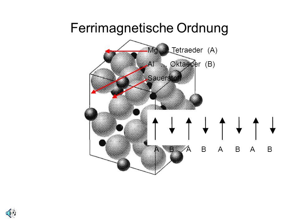 Ferrimagnetische Ordnung Al … Oktaeder (B) Mg … Tetraeder (A) Sauerstoff A B A B