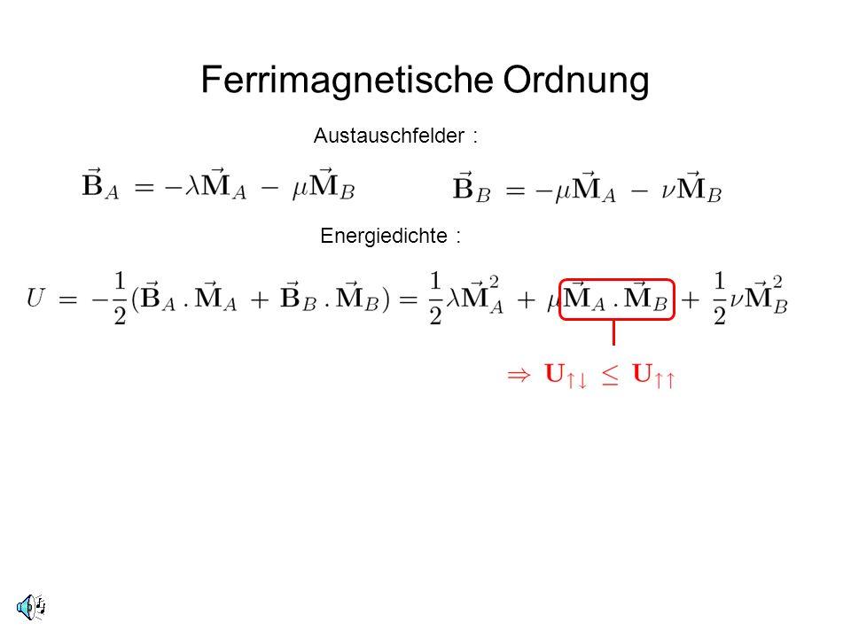 Ferrimagnetische Ordnung Austauschfelder : Energiedichte :